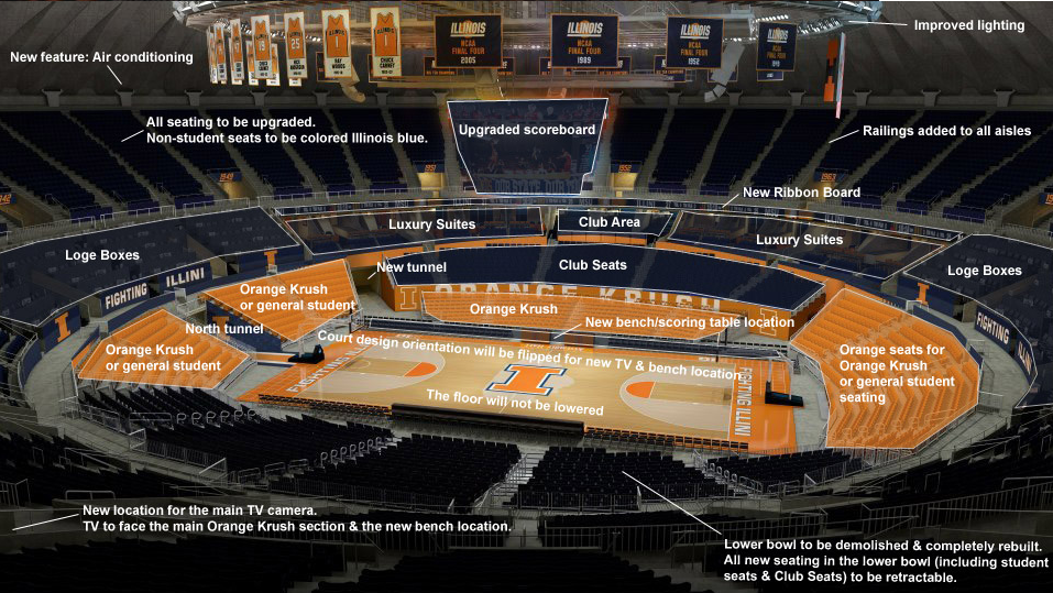 State Farm Center Renovations: A New Look For Illinois ...
