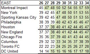 Season_position_9