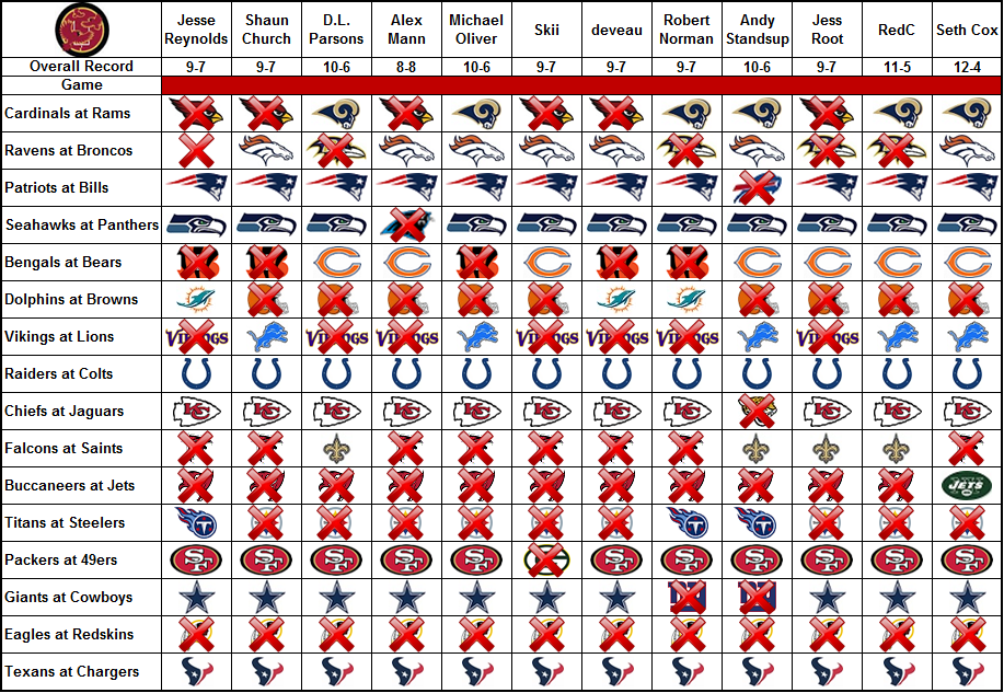experts picks nfl week 2 sportsbook in usa