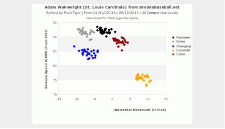 Player_card-_adam_wainwright__3__medium