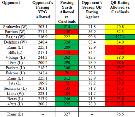 Cards_pass_offense_medium