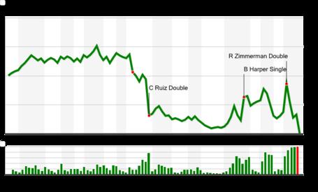 Chart_57__medium