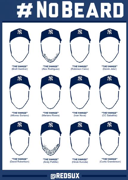 Yankees_medium
