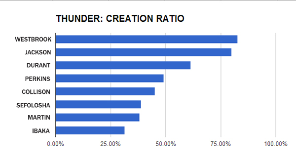 Thunder_creation_medium
