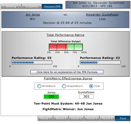 Jones_vs_gustafsson_performance_medium