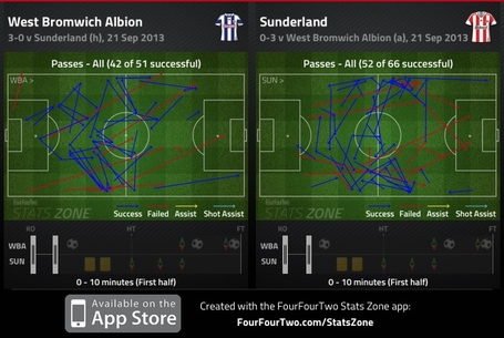Wba_v_safc_early_on_medium