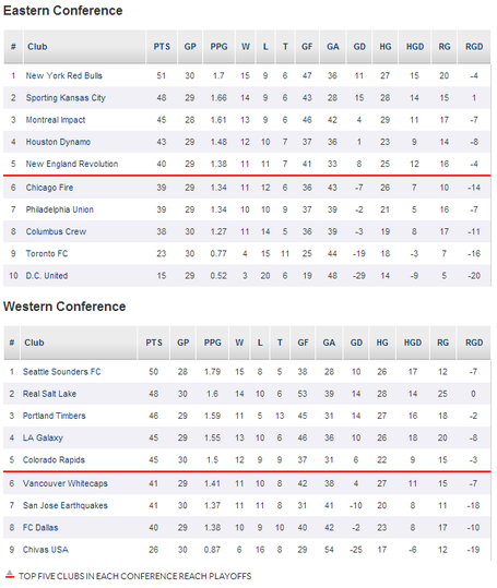 Standings_-_2013-09-23_medium