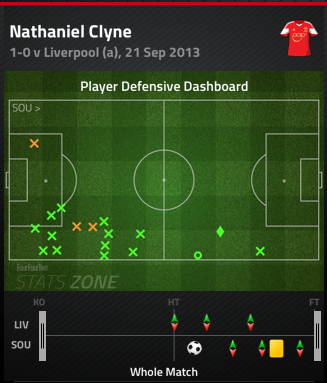 Nathaniel_clyne_defensive_dash_medium