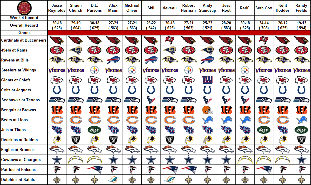 nfl picks ats week 4 2014
