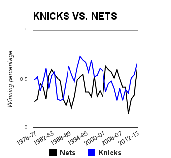 Knicks-nets_medium