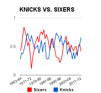 Knicks-sixers_medium