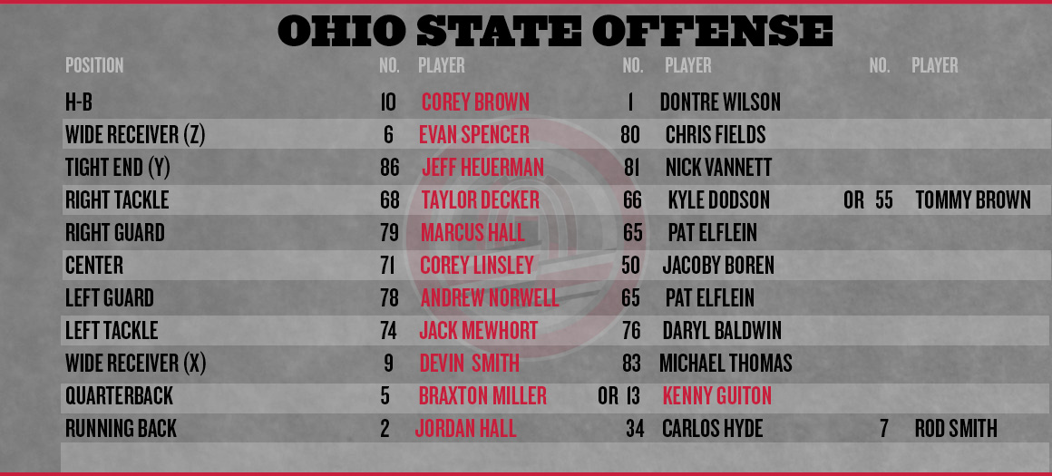 Ohio-state-northwestern-depth-chart-2013-offense_medium