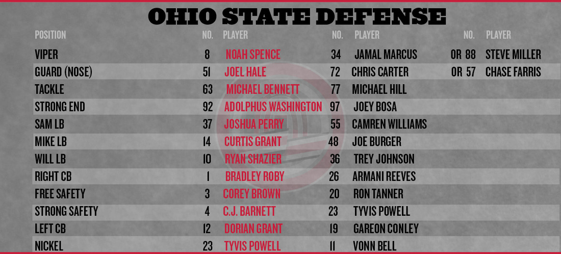 Ohio-state-northwestern-depth-chart-2013-defense_medium