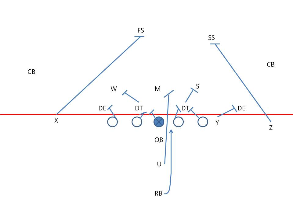 Inside The Playbook - Isolation  Iso  Run Primer