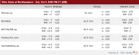 Ohio_st_jnw_odds_medium