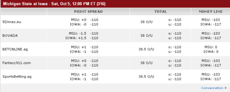 Michigan_state_iowa_odds_medium
