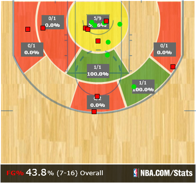 Wnba_finals2013_gm1_atl1q_sc_medium
