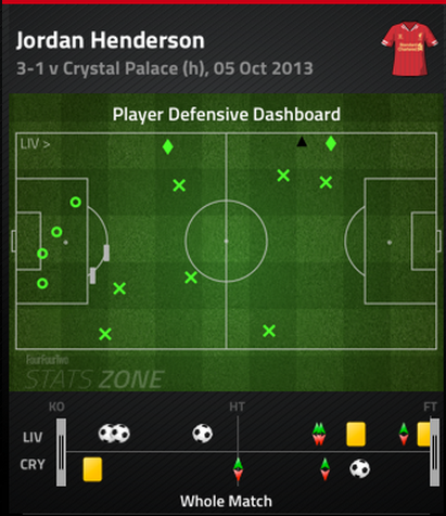 Jordan_henderson_defensive_dash_medium