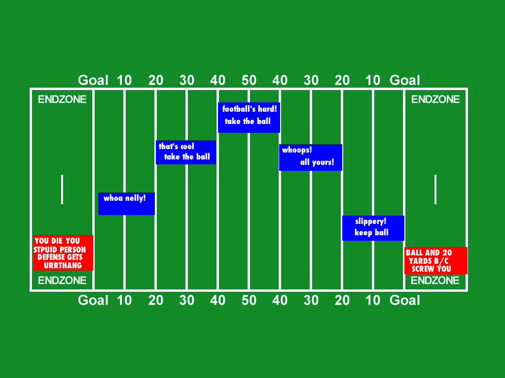 Football_fieldtouchback_medium