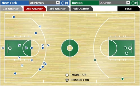 Jeff_green_second_quarter_knicks_medium