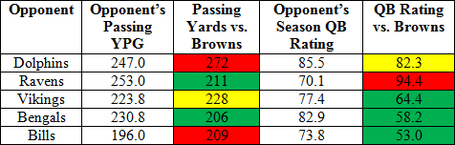 Browns_pass_d_medium