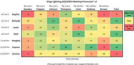 Kingslightning10