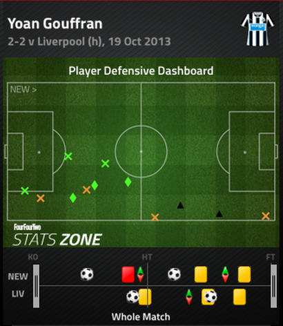 Yoann_gouffran_defensive_dash_medium