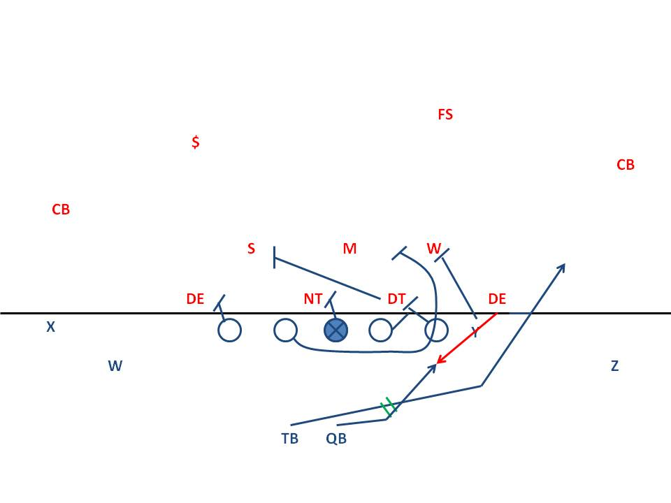 inside the playbook  the power of the spread offense