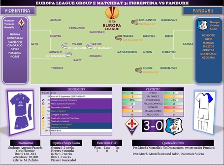 Md3_fiorentina_vs_pandurii_medium
