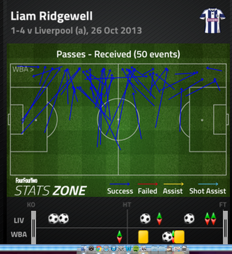 Ridgewell_passes_received_medium