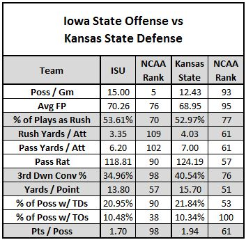 Isu_o_vs_ksu_d_13_fb_medium