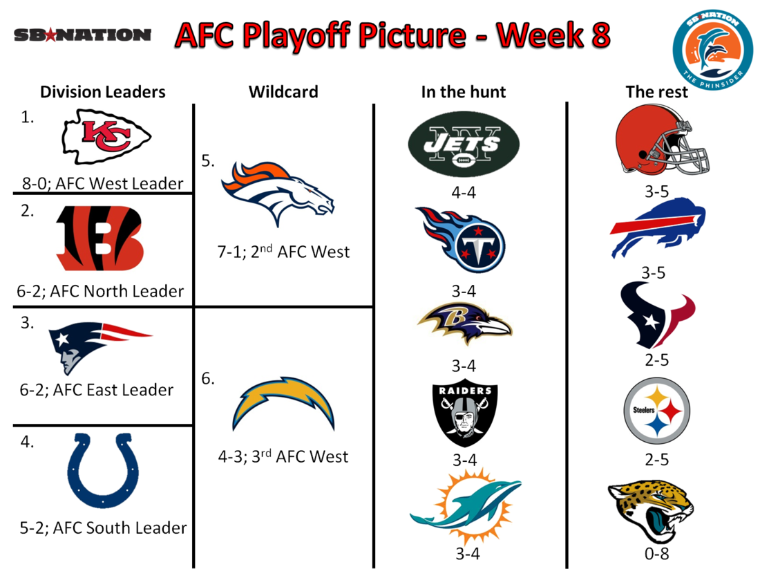 Nfl_playoffs_-_week_8_afc