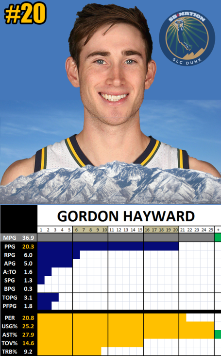 Hayward_card_medium