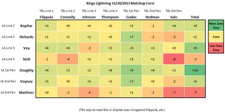 Kingslightning1119_medium