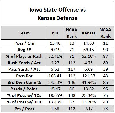 Isu_o_vs_ku_d_fb_13_medium