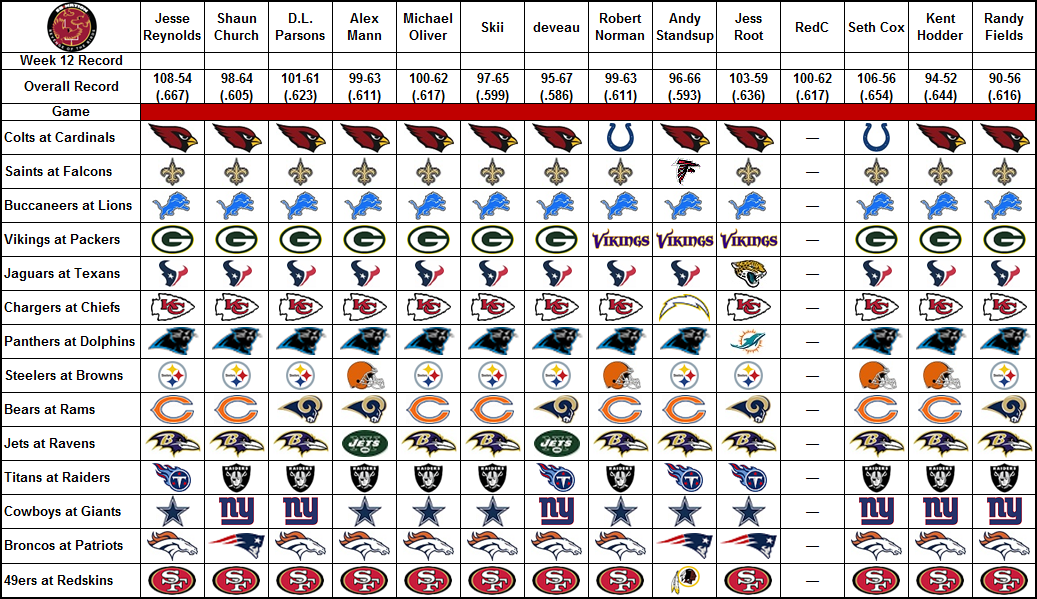 NFL - Sep 17