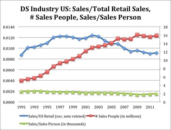 Mlm-retail-chart1_560