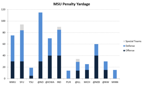 Penalty_chart_medium