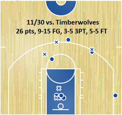 11-30_timberwolves_medium