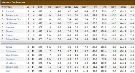 Wc_standings_12-12_medium
