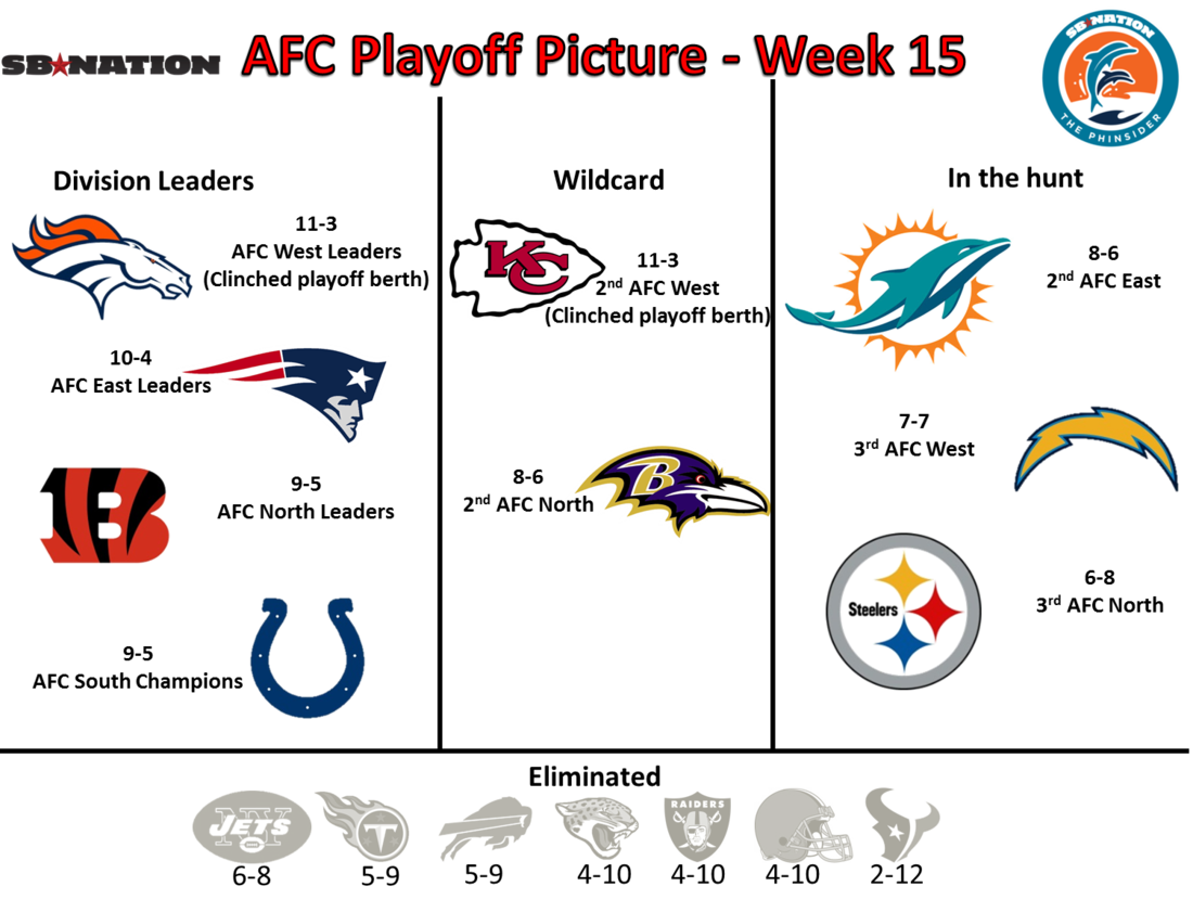 Images Of Nfl Playoff Brackets 2014 | Search Results ...
