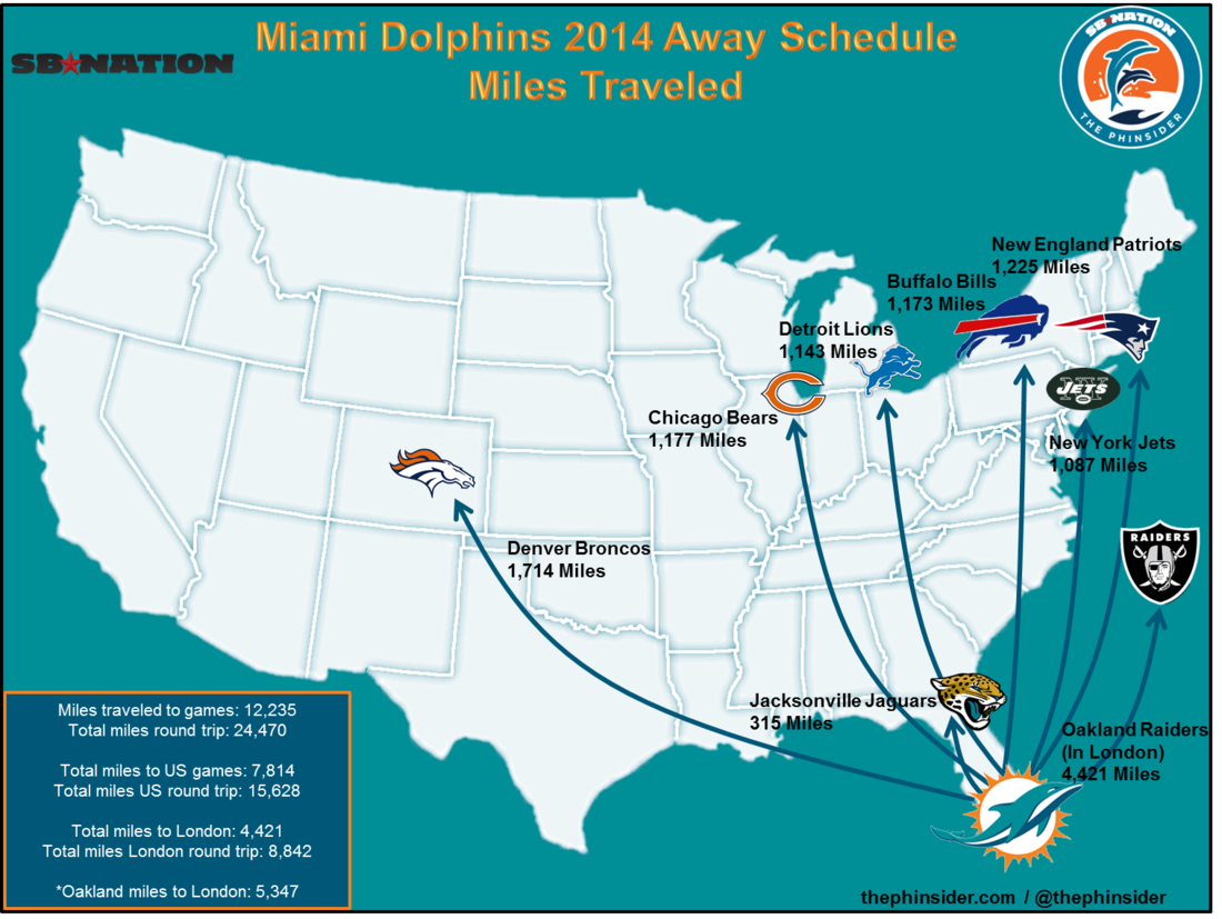 Dolphins_2014_away_schedule