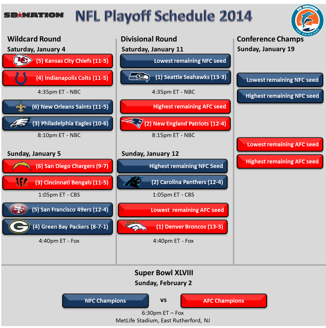 NFL Playoffs schedule 2014: Wildcard, Divisional games and matchups