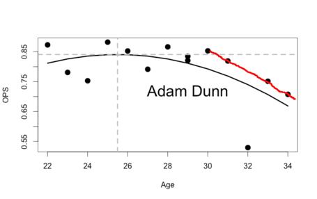 Dunn_medium