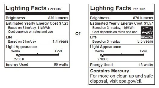 560-ish-lighting-facts