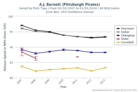 Aj_burnett_velo__medium