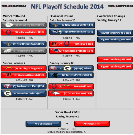 Nfl_playoffs_2014_-_wildcard_day_1_-_saints_win_medium