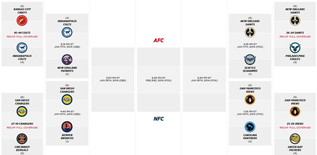 Image Gallery nfl playoff schedule 2014