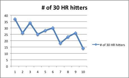 30_hr_hitters_medium