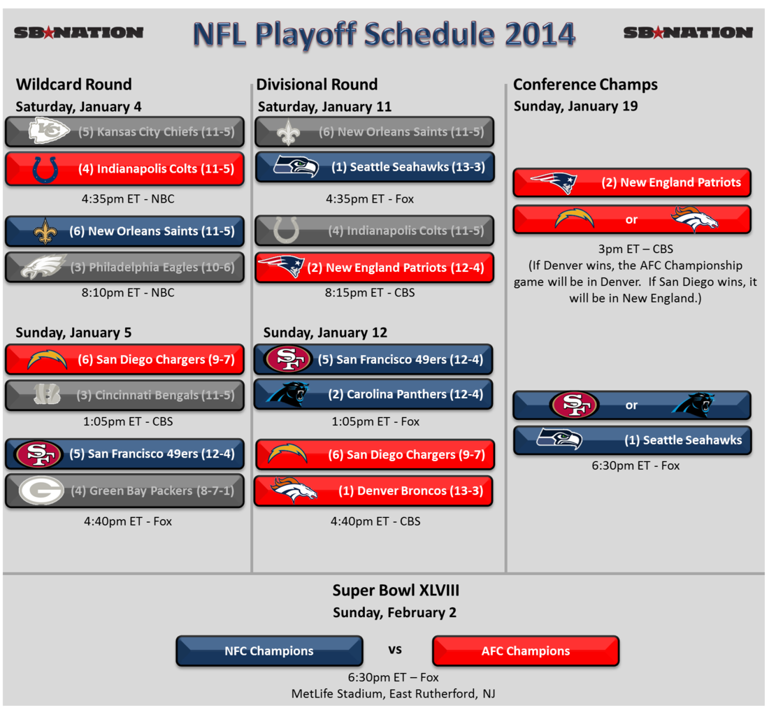 Nfl Playoffs Schedule 2014 Conference Championships Half